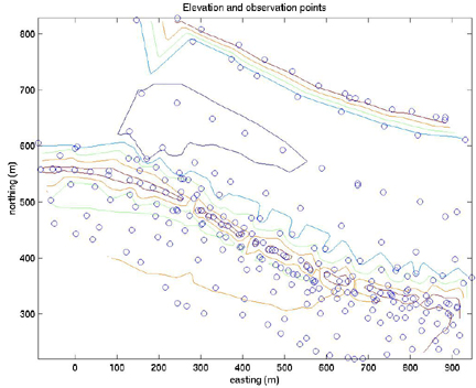 Using Matlab For Geological Applications